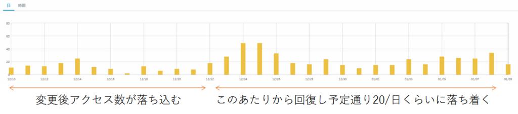 f:id:koijima_proto:20180109111041p:plain