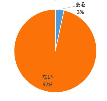 f:id:koike-jin-hitoshi:20161227062215p:plain