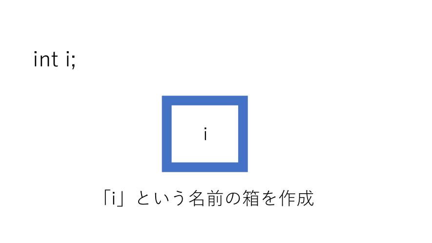 f:id:koikesuitors:20170611210328p:plain