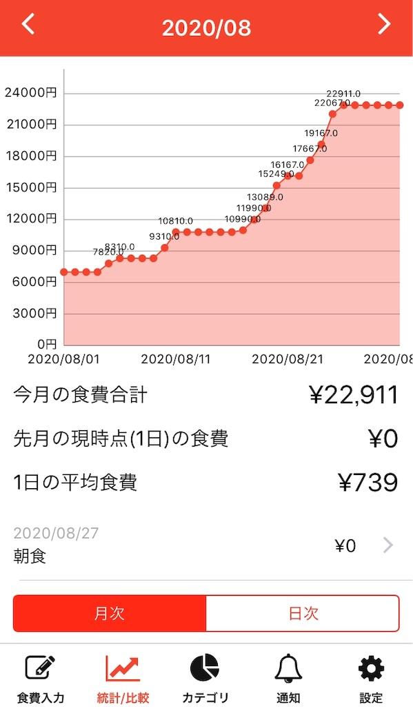 f:id:koishouyu:20200902125441j:image