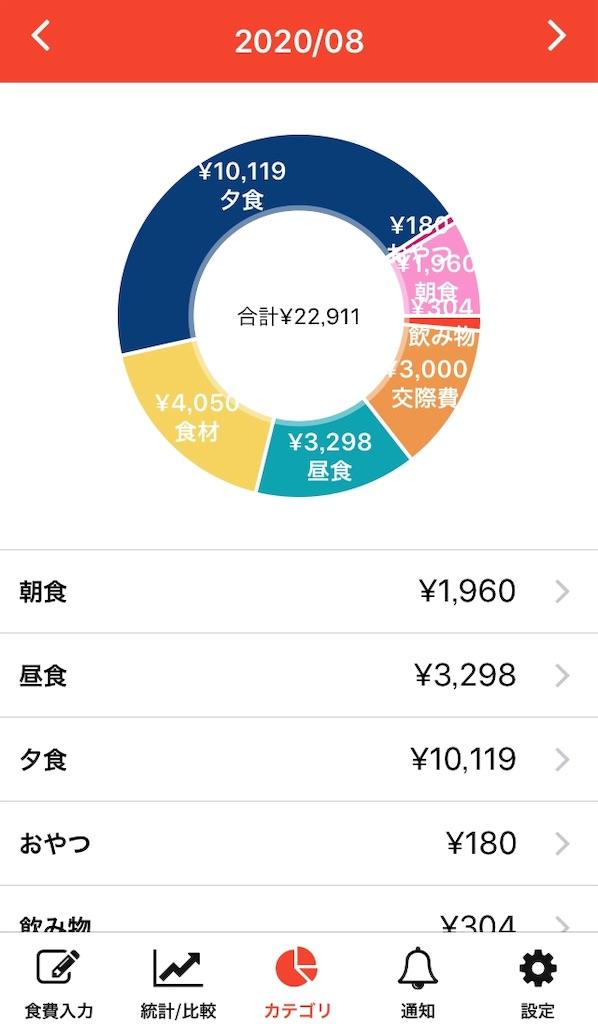 f:id:koishouyu:20200902125444j:image