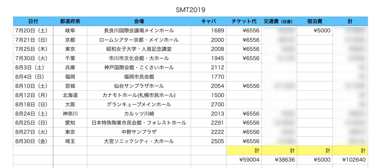 f:id:koisuru_usachan:20190521192519p:plain