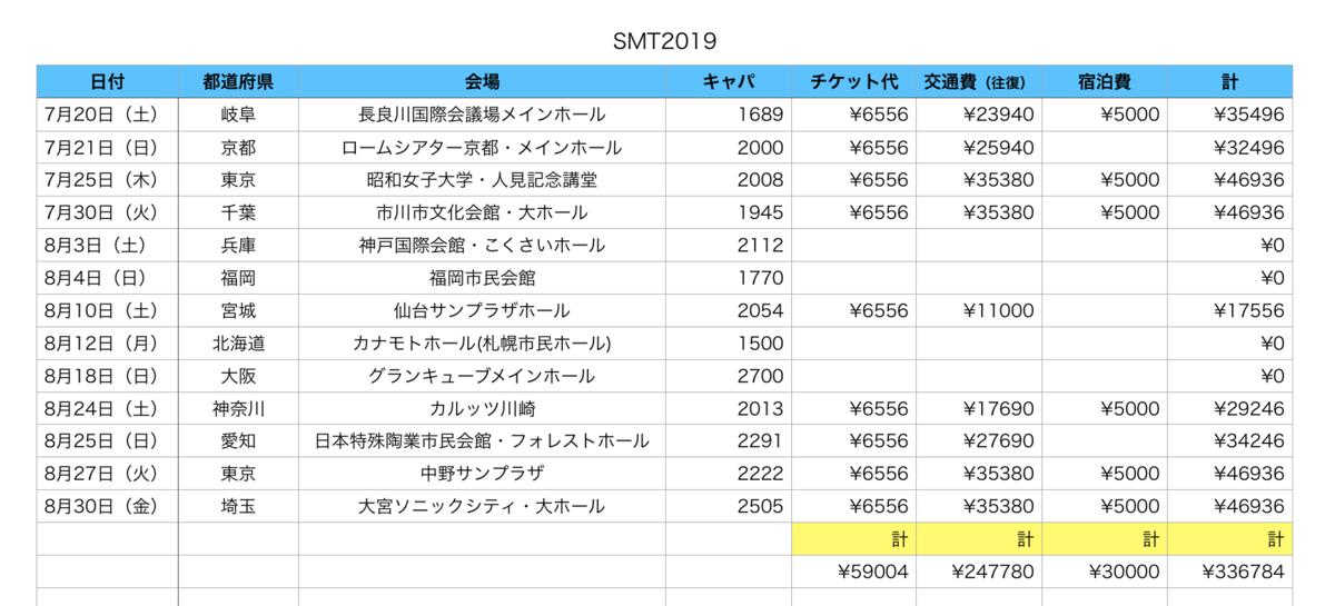 f:id:koisuru_usachan:20190521193903p:plain
