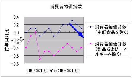 f:id:koiti_yano:20061202200938j:image