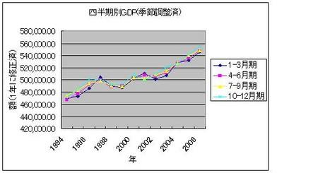 f:id:koiti_yano:20070224051541j:image