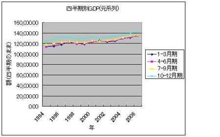 f:id:koiti_yano:20070224053845j:image