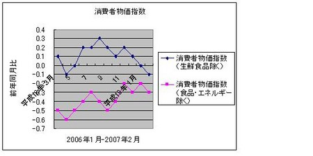 f:id:koiti_yano:20070401075159j:image