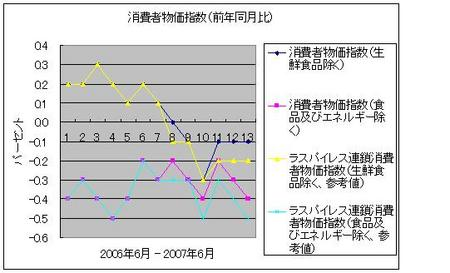 f:id:koiti_yano:20070730021303j:image