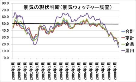 f:id:koiti_yano:20081222061007j:image