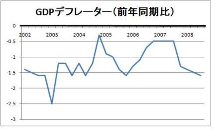 f:id:koiti_yano:20081230014023j:image