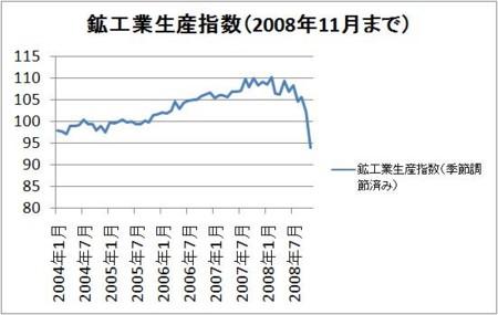 f:id:koiti_yano:20081230140011j:image