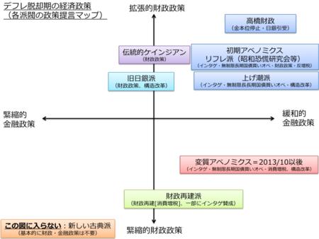 f:id:koiti_yano:20140817124957p:image