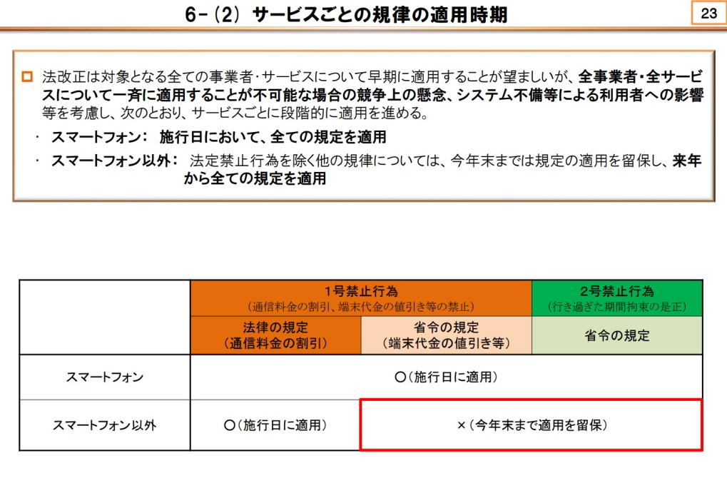 f:id:koiwai_chinatsu:20191202110941p:plain