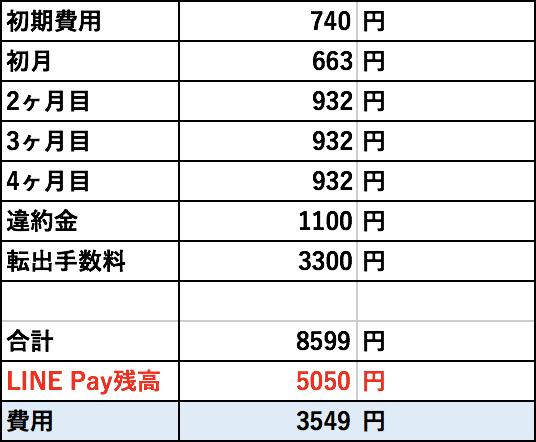 f:id:koiwai_chinatsu:20191221153443p:plain