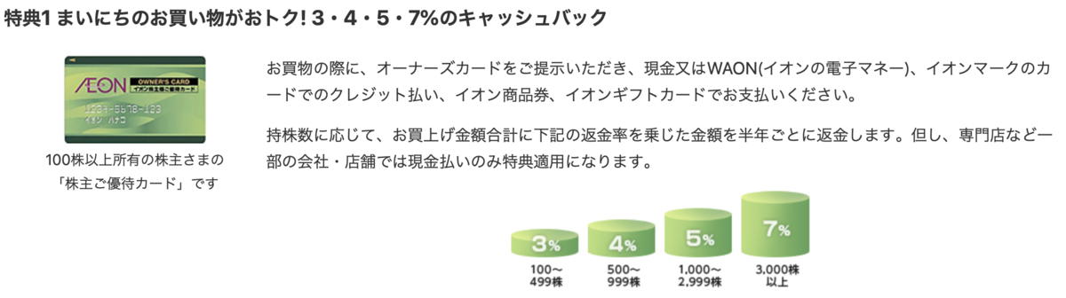 f:id:koiwai_chinatsu:20191222152834p:plain