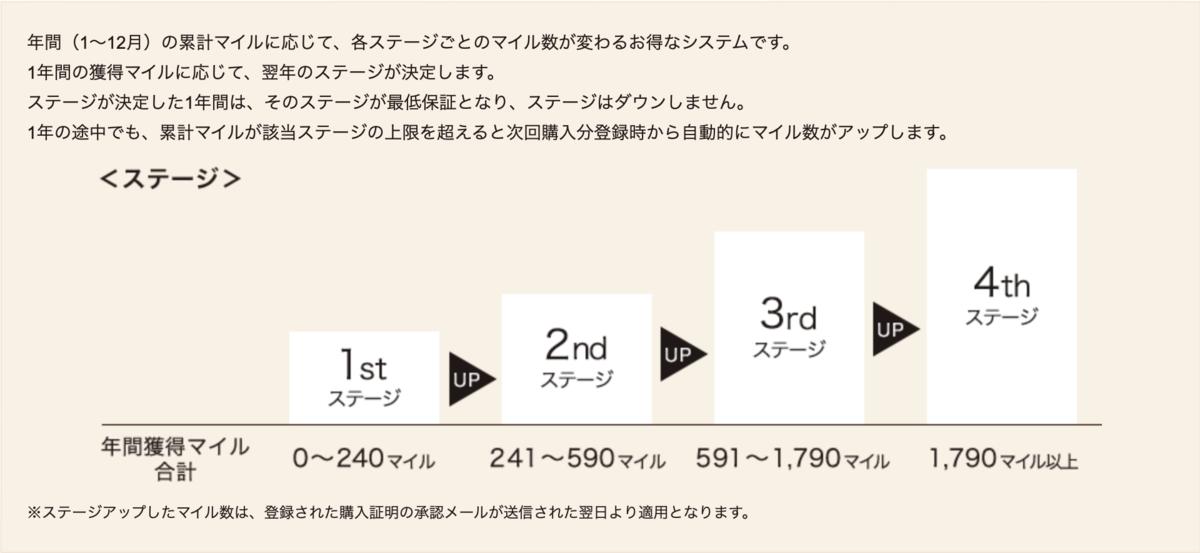 f:id:koiwai_chinatsu:20191222163015p:plain