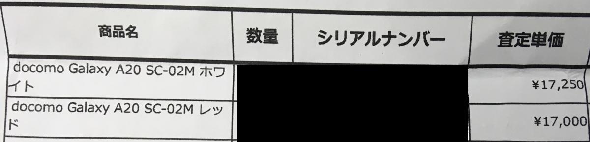 f:id:koiwai_chinatsu:20191229225900p:plain