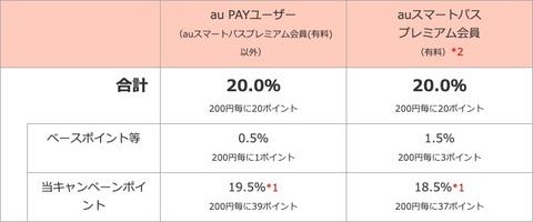 f:id:koiwai_chinatsu:20200101045606j:plain