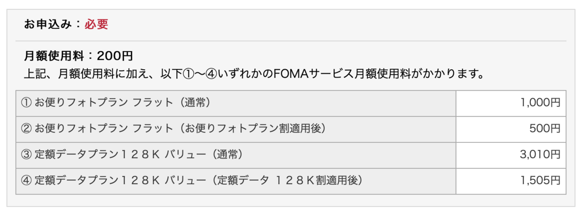 f:id:koiwai_chinatsu:20200111182846p:plain