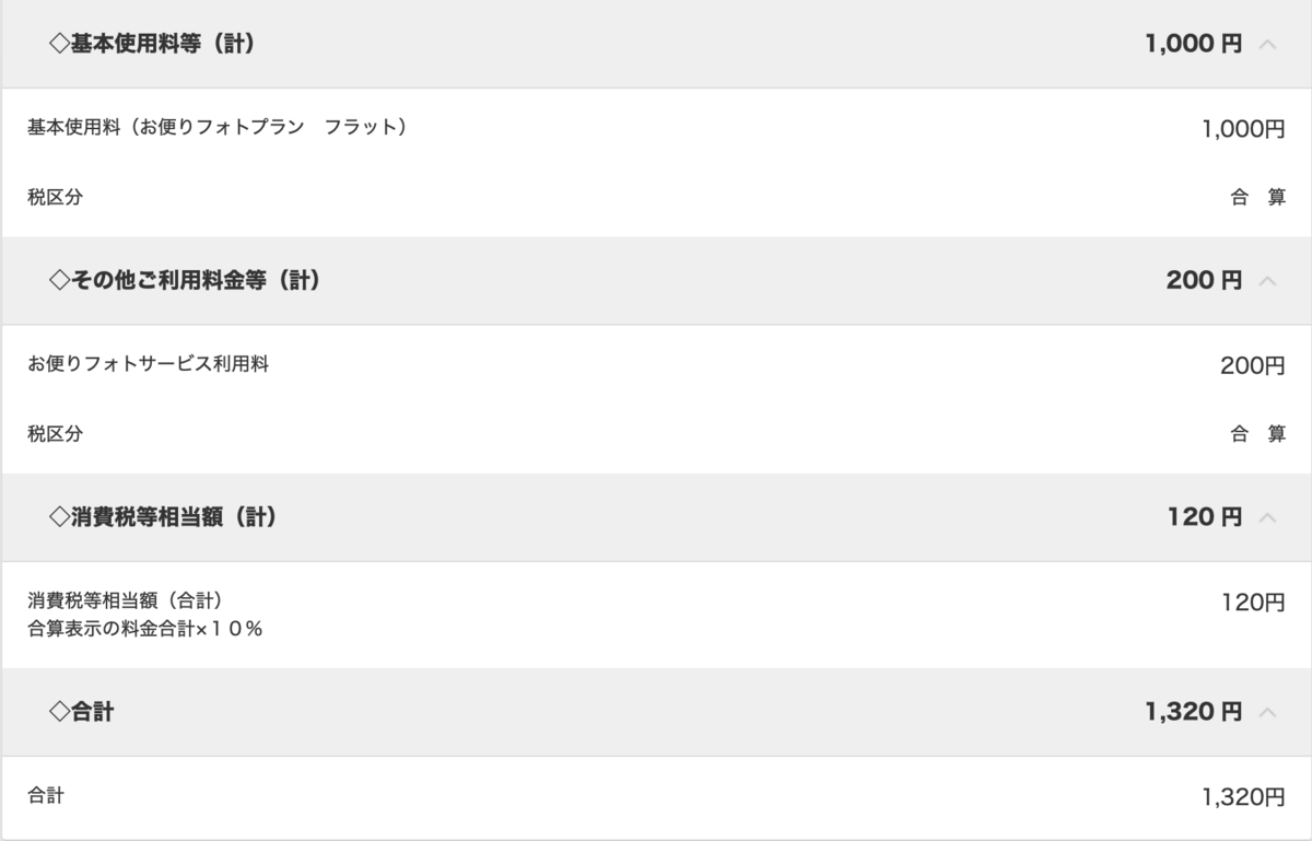 f:id:koiwai_chinatsu:20200111191256p:plain