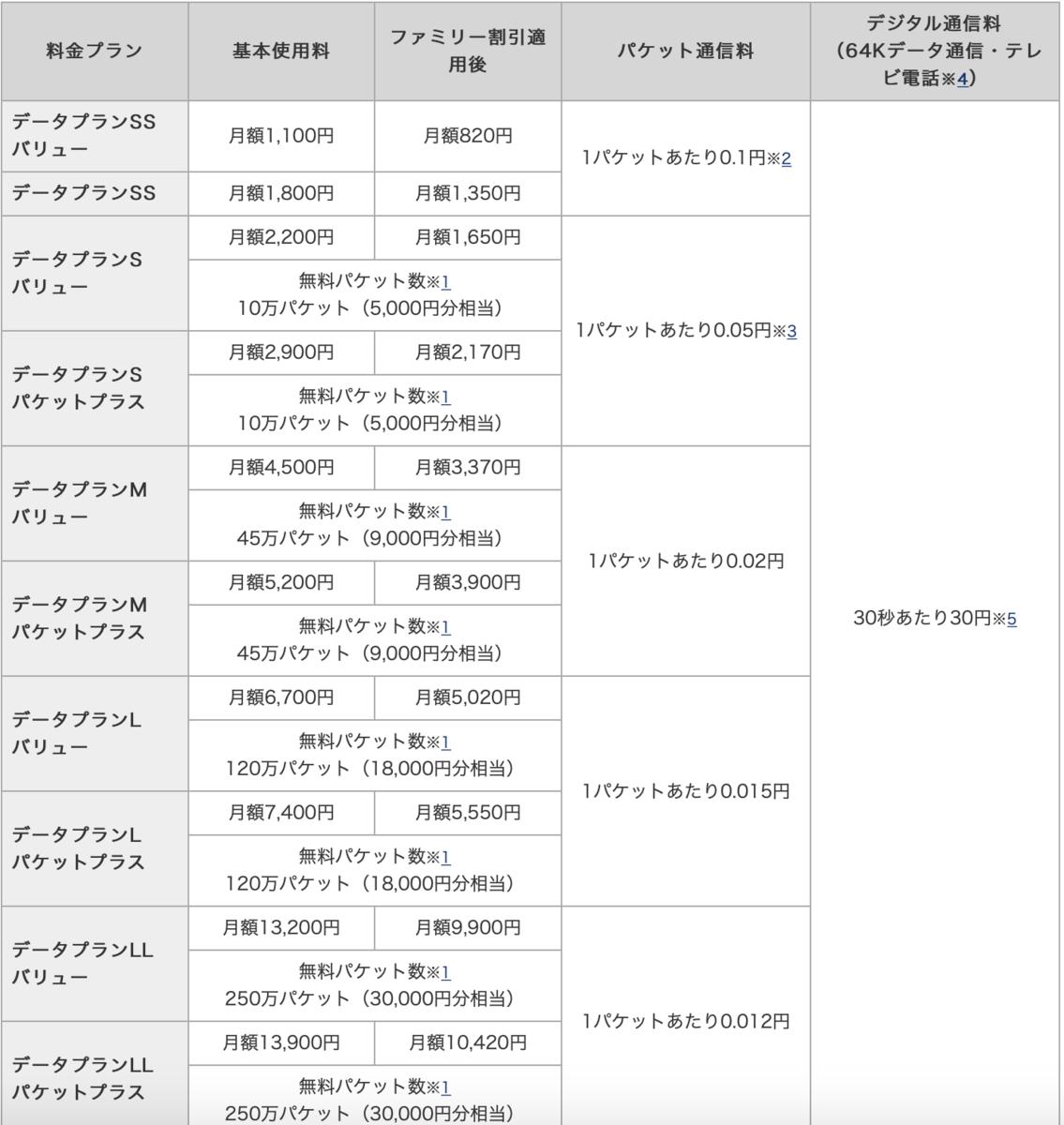 f:id:koiwai_chinatsu:20200111200153p:plain