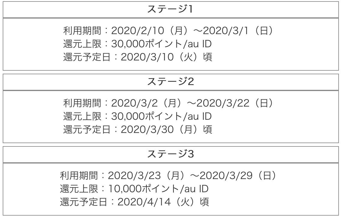 f:id:koiwai_chinatsu:20200217031655p:plain