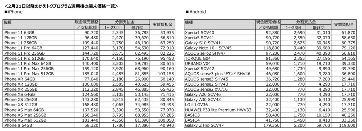 f:id:koiwai_chinatsu:20200224122908p:plain
