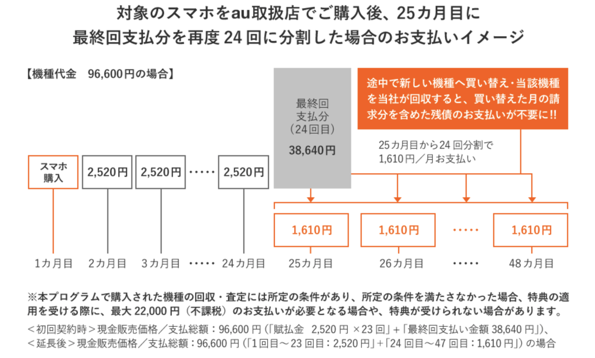 f:id:koiwai_chinatsu:20200224123507p:plain