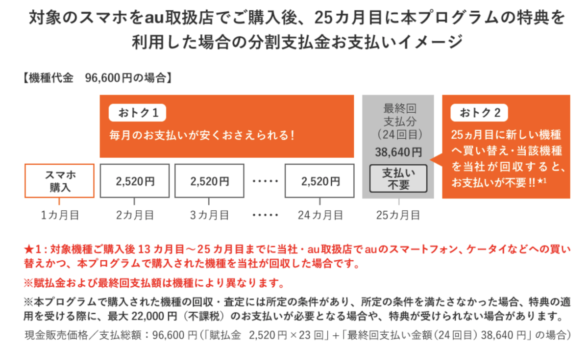 f:id:koiwai_chinatsu:20200224124903p:plain