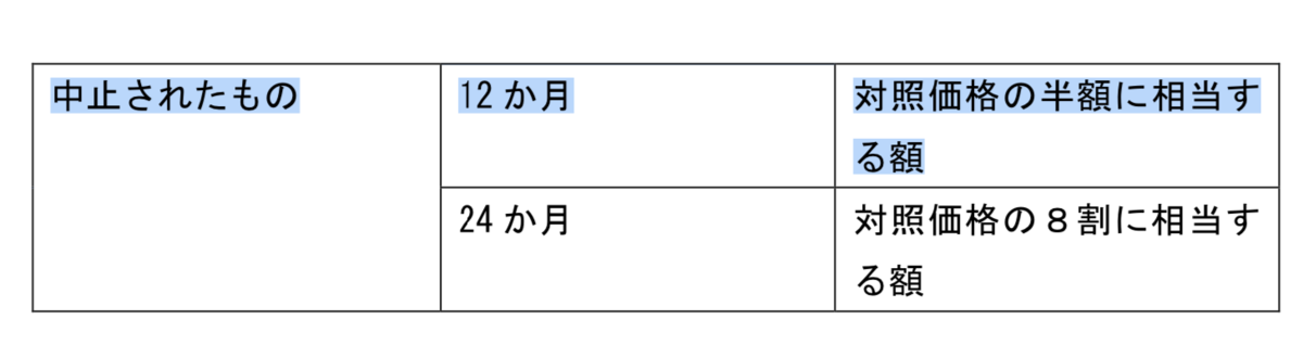 f:id:koiwai_chinatsu:20200224131030p:plain