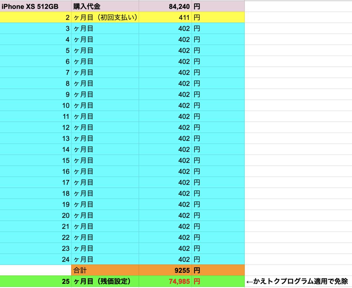 f:id:koiwai_chinatsu:20200224134603p:plain