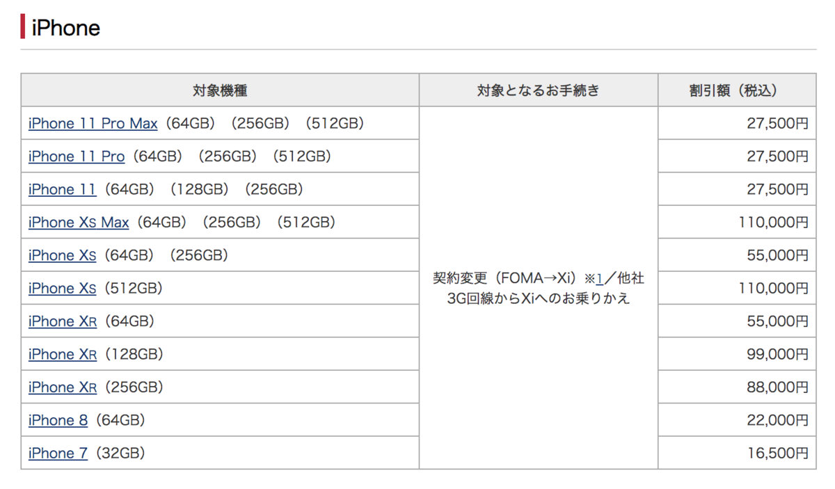 f:id:koiwai_chinatsu:20200324093150p:plain