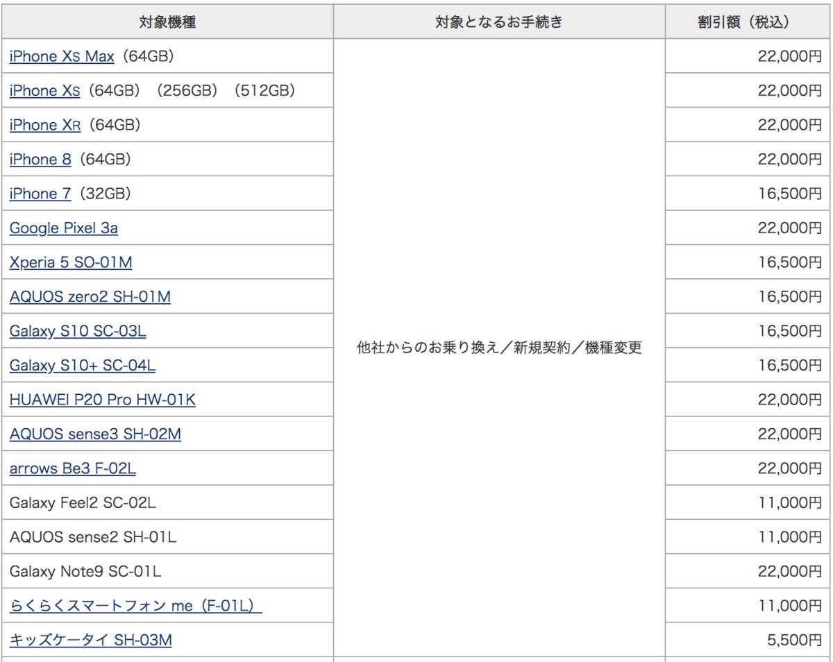 f:id:koiwai_chinatsu:20200324094801p:plain