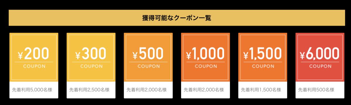 f:id:koiwai_chinatsu:20200324164512p:plain