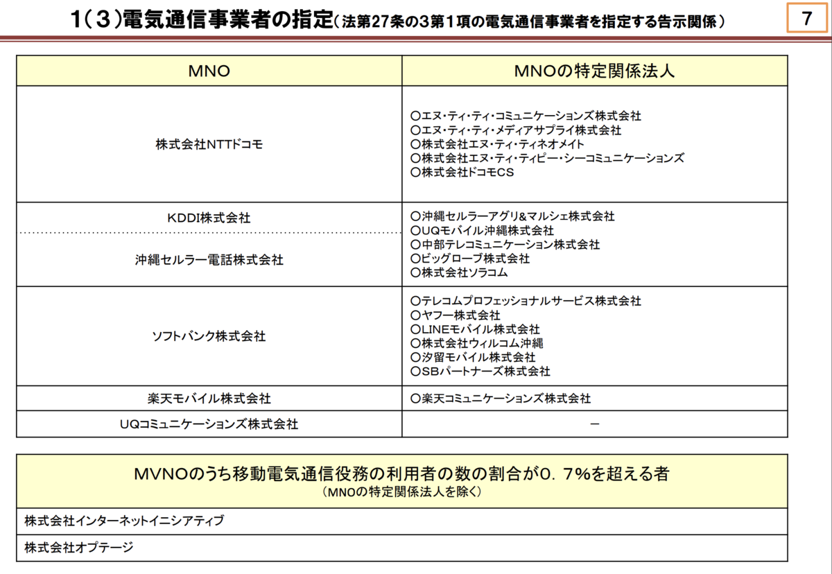 f:id:koiwai_chinatsu:20200404114604p:plain