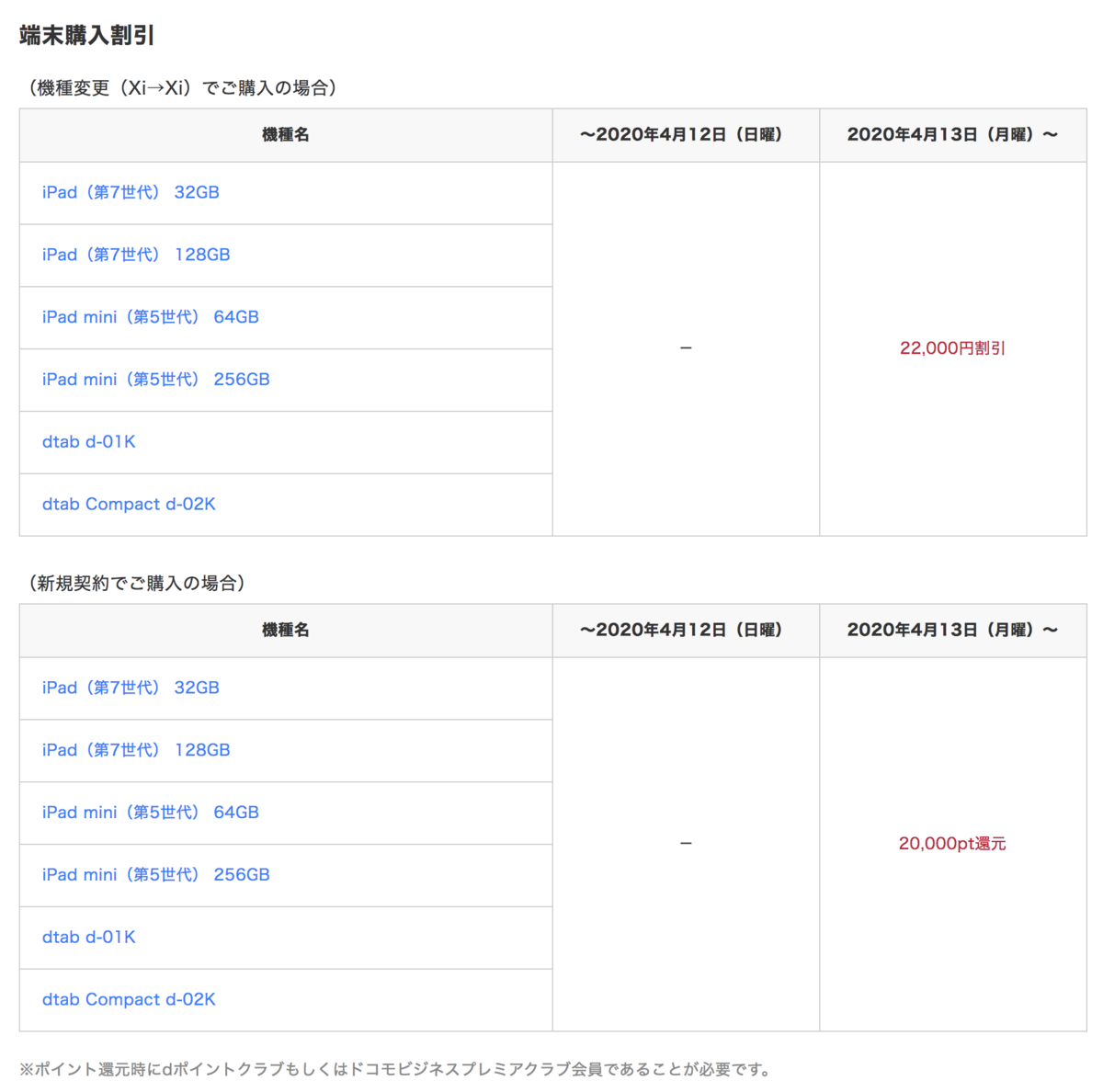 f:id:koiwai_chinatsu:20200408184044p:plain