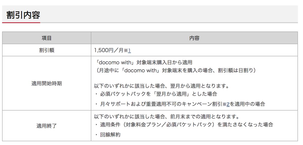 f:id:koiwai_chinatsu:20200408192838p:plain