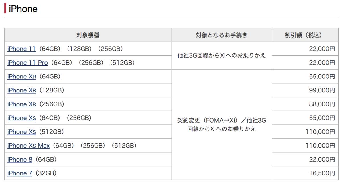 f:id:koiwai_chinatsu:20200412165415p:plain