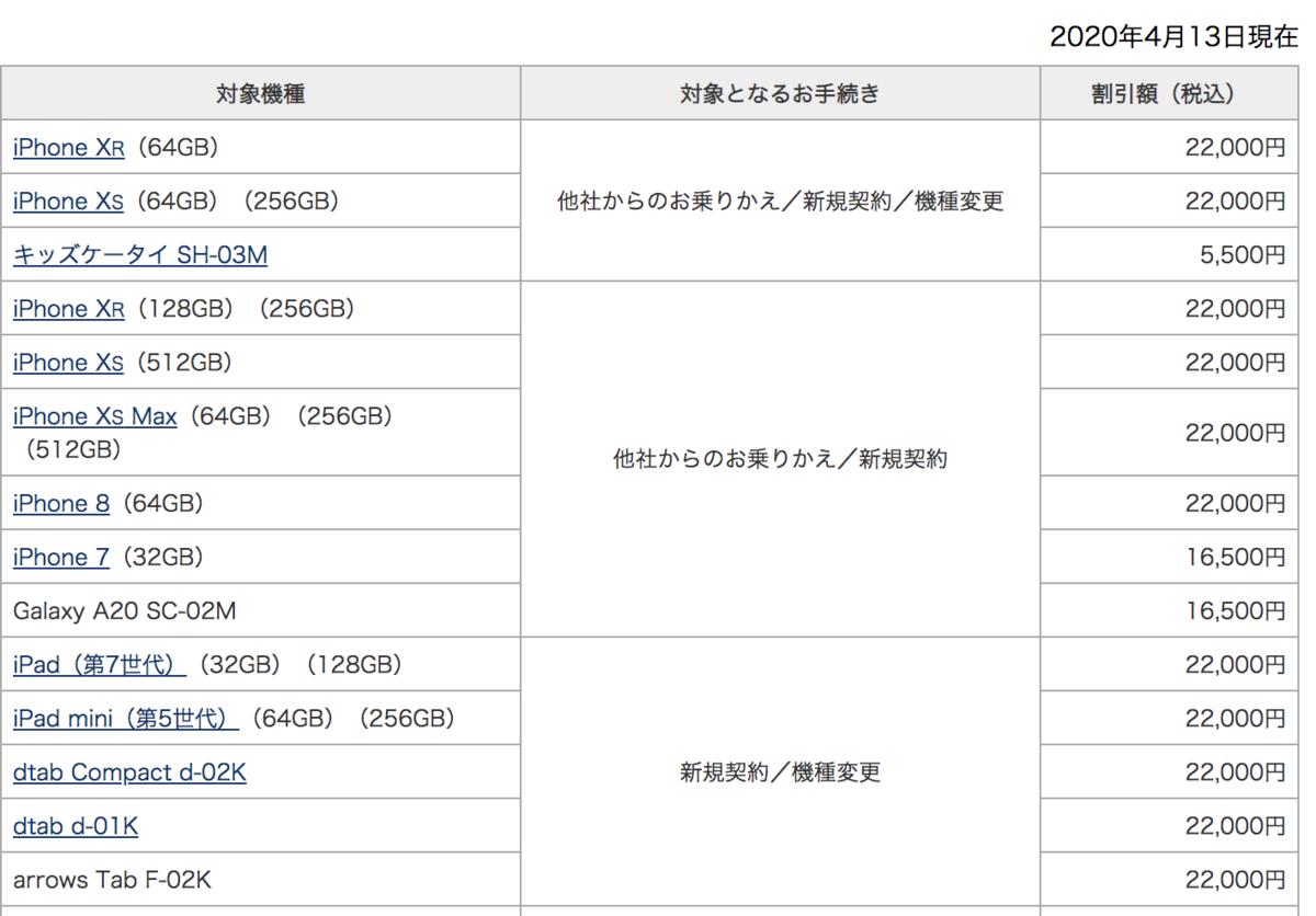 f:id:koiwai_chinatsu:20200419202644p:plain