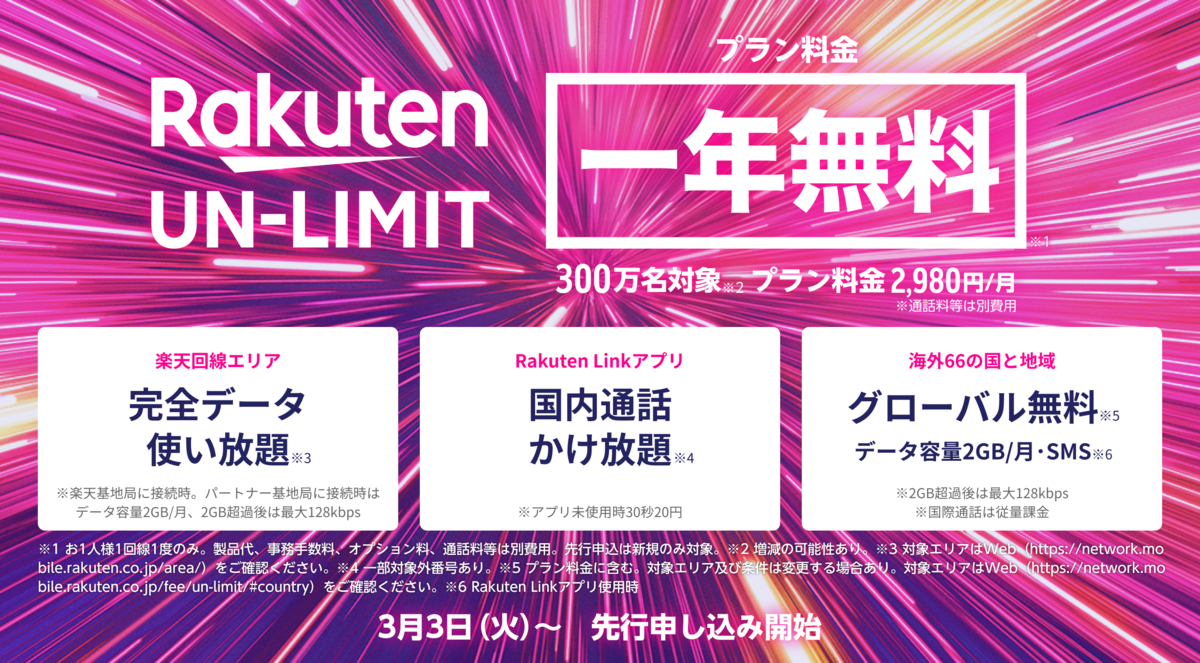 f:id:koiwai_chinatsu:20200421143506p:plain