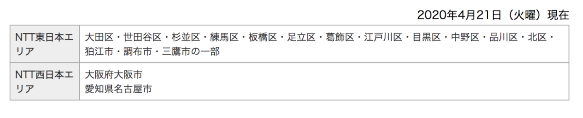 f:id:koiwai_chinatsu:20200512095625p:plain