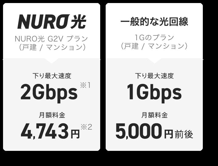 f:id:koiwai_chinatsu:20200512200008p:plain