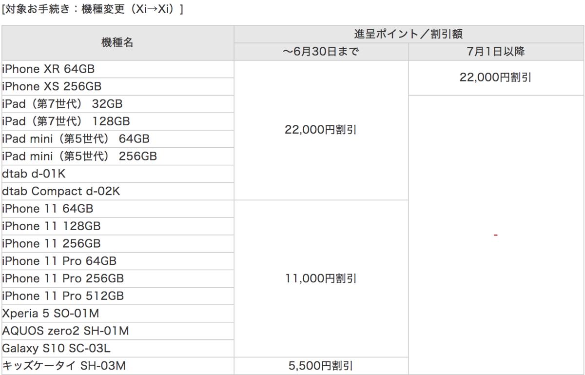 f:id:koiwai_chinatsu:20200627094039p:plain
