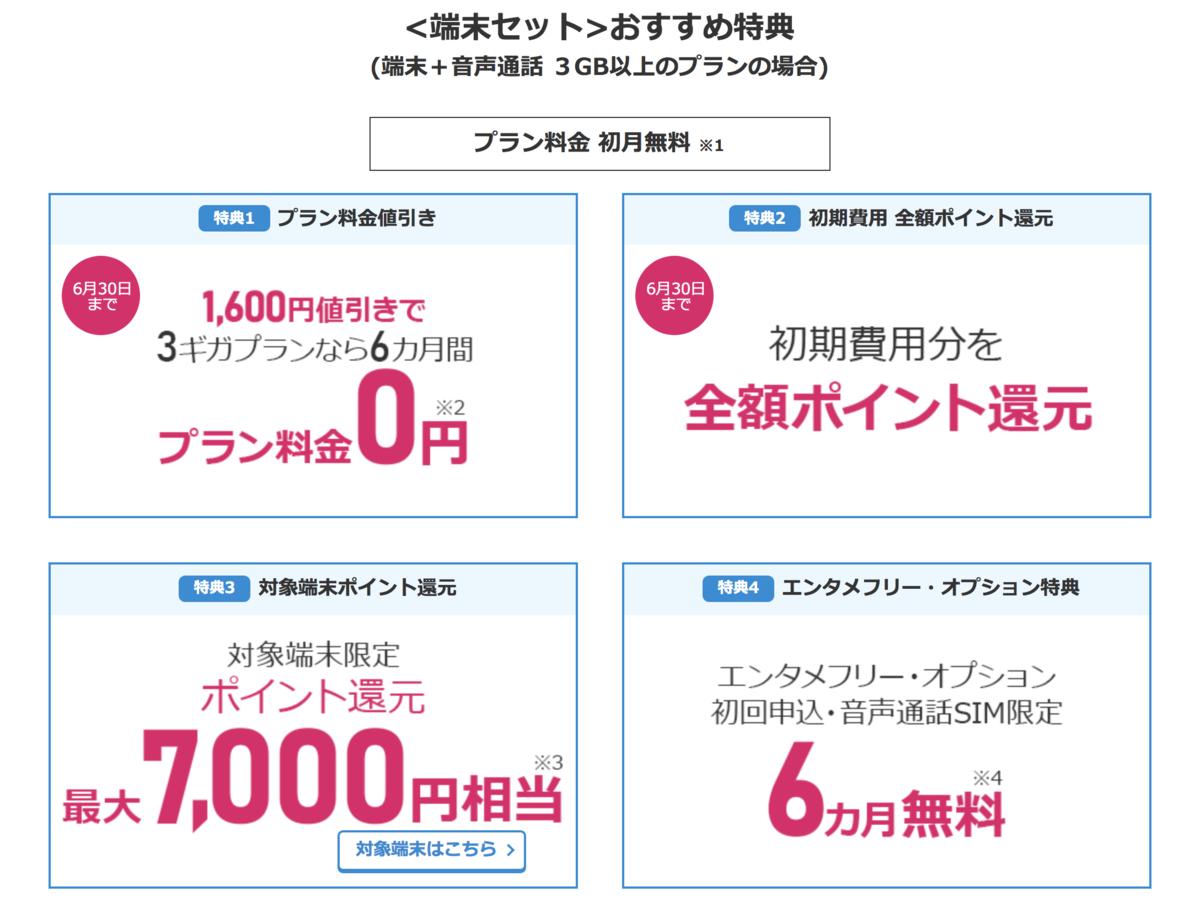 f:id:koiwai_chinatsu:20200629112526p:plain