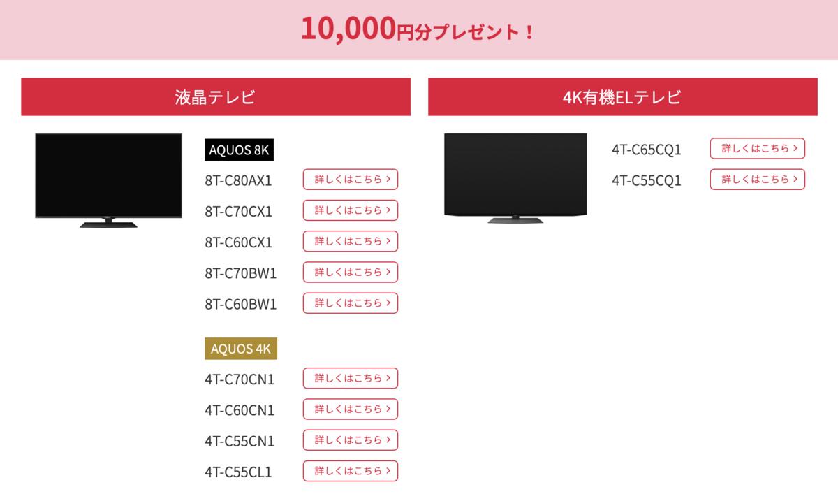 f:id:koiwai_chinatsu:20201123044930p:plain