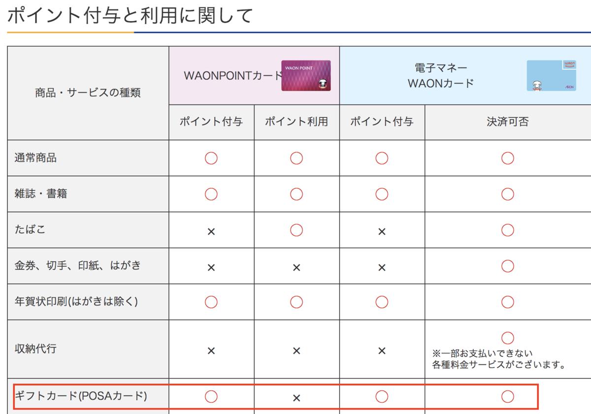 f:id:koiwai_chinatsu:20201205210413p:plain