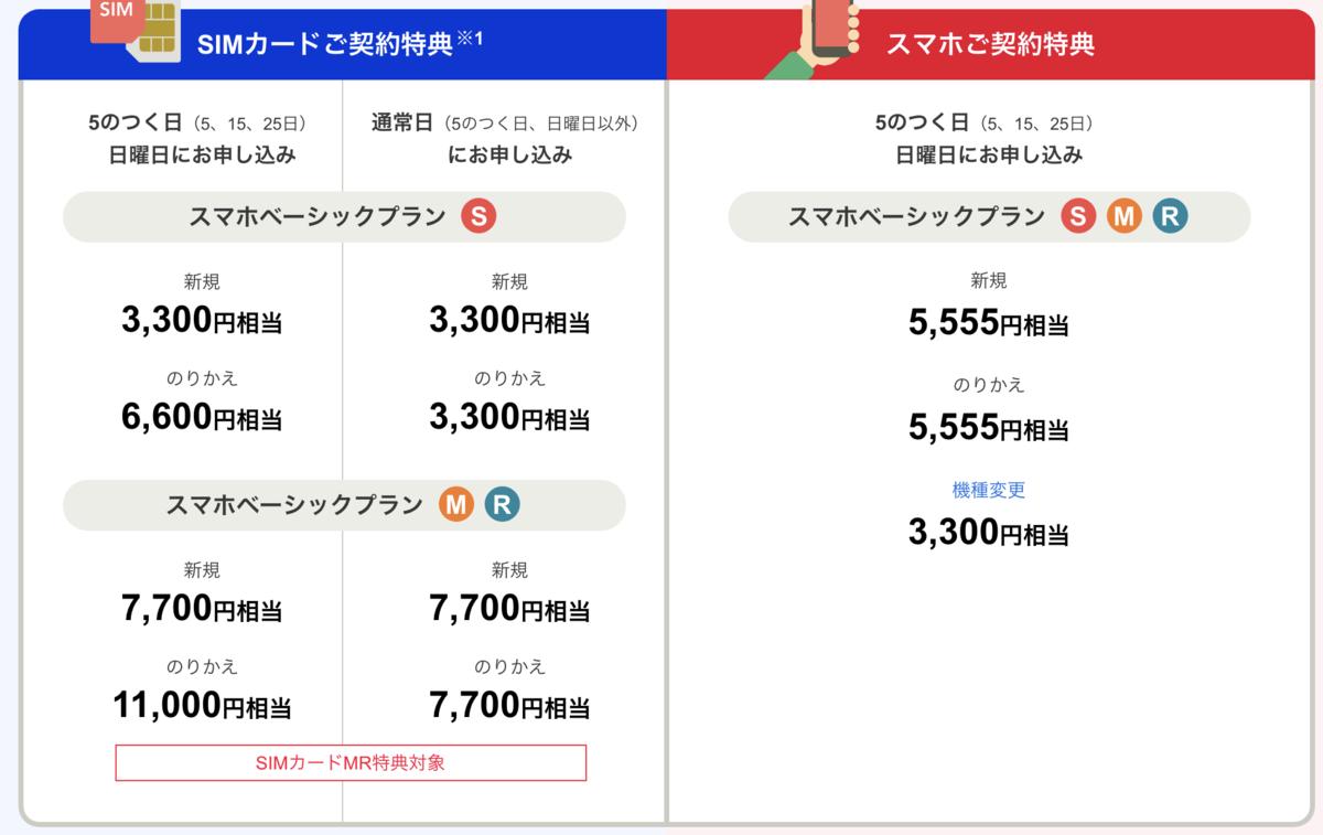 f:id:koiwai_chinatsu:20210215181309p:plain