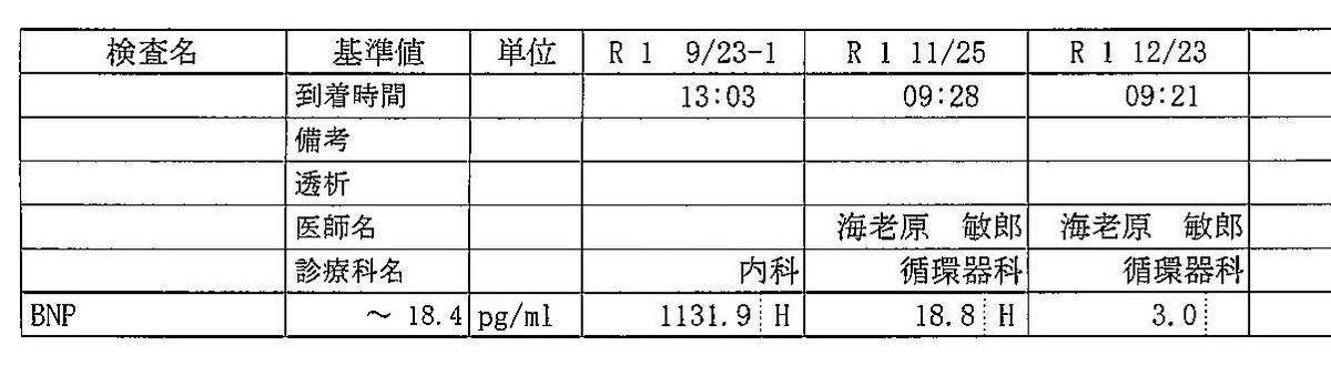 f:id:koiwaiin:20200104185412j:plain