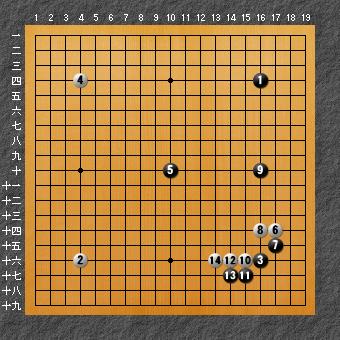 f:id:koizumi-riku5133:20180321133558p:plain