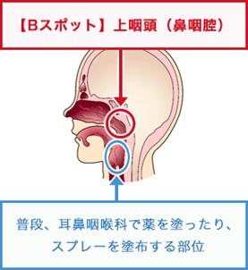 f:id:koizumitougouiryou:20170808200229p:plain